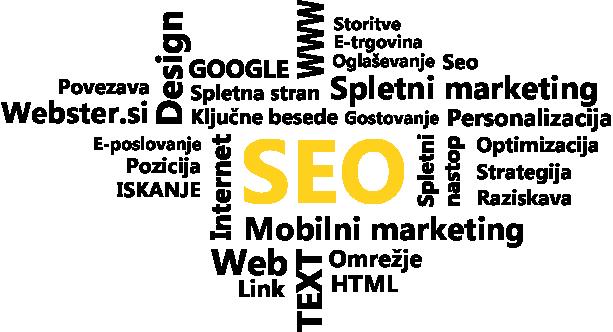 Optimizacija spletnih strani kolaz Webster